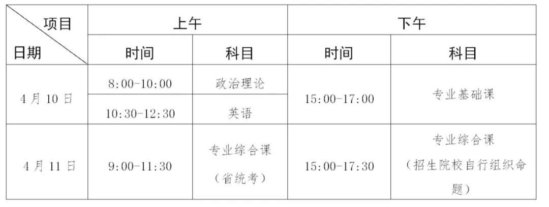 2021年广东省普通专升本考试时间