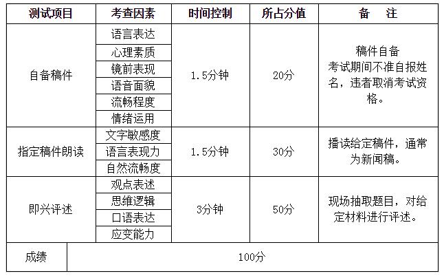 广州体育学院粤语播音主持考试内容