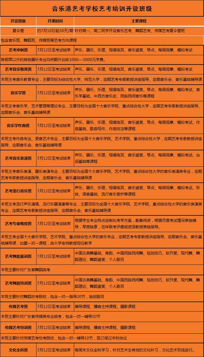 广东音乐艺考复读班