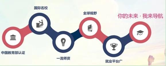 武汉工程大学中泰联合本科2021招生简章