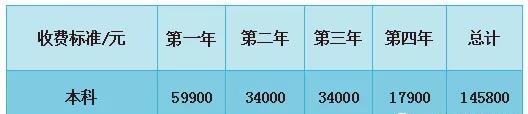 曼谷皇家理工大学招生简章