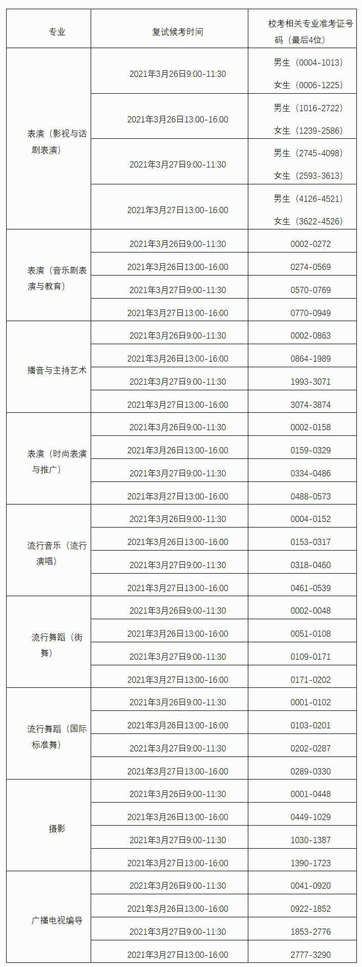 上海视觉艺术学院2021年艺术类校考(复试