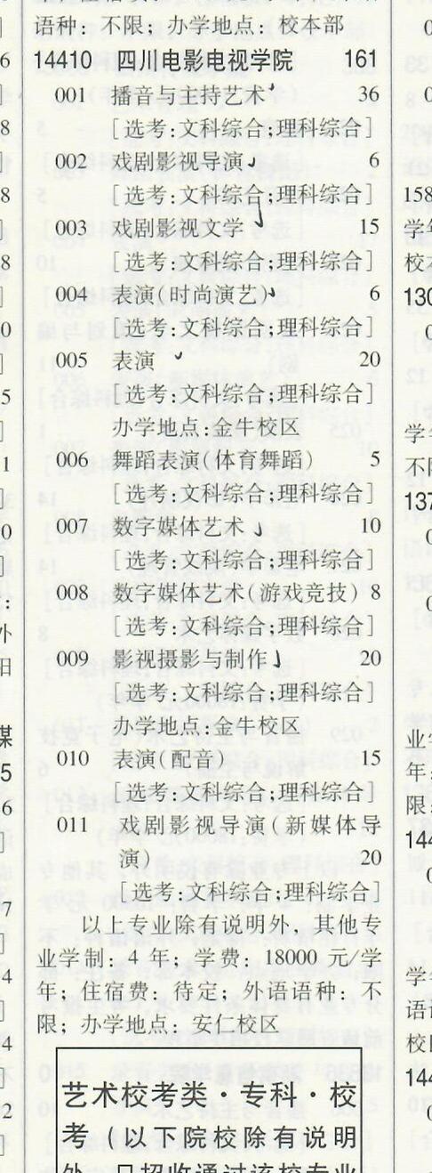 四川电影电视学院2020年广东省招生计划学费