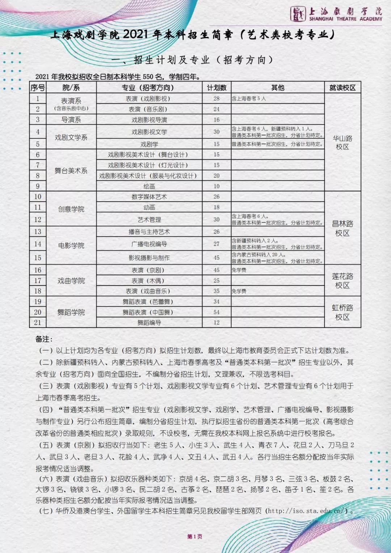 2021年上海戏剧学院本科招生简章(艺术类校考专业)