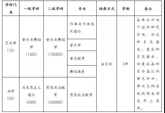 武汉音乐学院考研班
