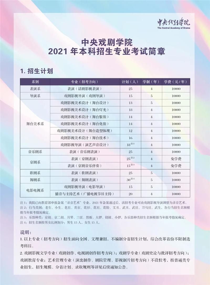 中央戏剧学院2021年本科招生专业考试简章